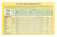 TexasReady-MittleiderGardeningChart